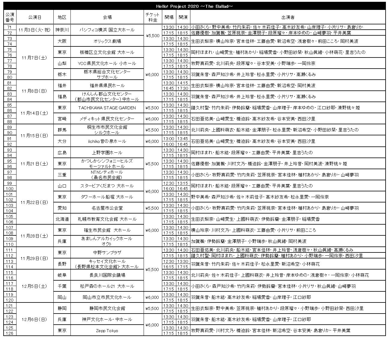 【モーニング娘。10期】サトウマサキこと佐藤優樹ちゃんを応援するでしょ~567ポクポク【見込みと煮込み】 YouTube動画>54本 ->画像>902枚